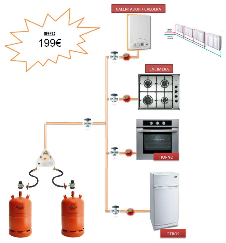 instalaci n de gas con servicio reserva industrias larrea